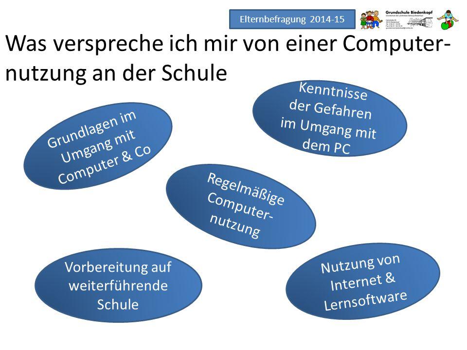 Was verspreche ich mir von einer Computer- nutzung an der Schule Elternbefragung 2014-15 Kenntnisse der Gefahren im Umgang mit dem PC Grundlagen im Umgang mit Computer & Co Regelmäßige Computer- nutzung Vorbereitung auf weiterführende Schule Nutzung von Internet & Lernsoftware