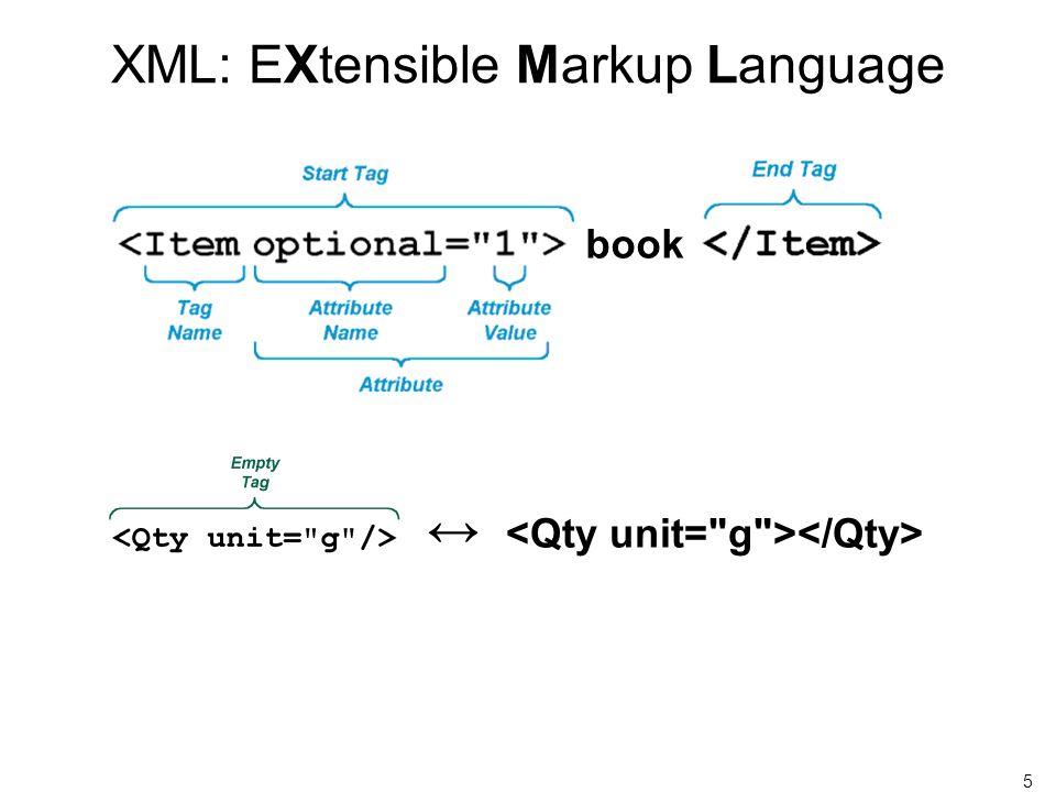 5 book ↔ XML: EXtensible Markup Language