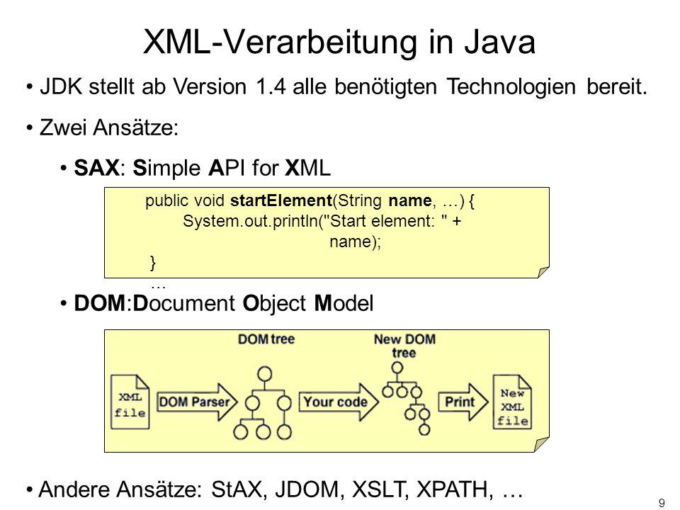 9 JDK stellt ab Version 1.4 alle benötigten Technologien bereit.