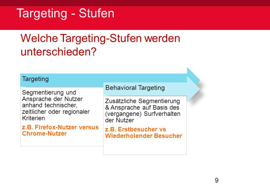 9 Targeting - Stufen Welche Targeting-Stufen werden unterschieden? Targeting Segmentierung und Ansprache der Nutzer anhand technischer, zeitlicher ode