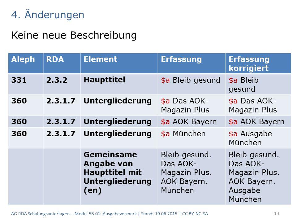 4. Änderungen Keine neue Beschreibung AG RDA Schulungsunterlagen – Modul 5B.01: Ausgabevermerk | Stand: 19.06.2015 | CC BY-NC-SA 13 AlephRDAElementErf