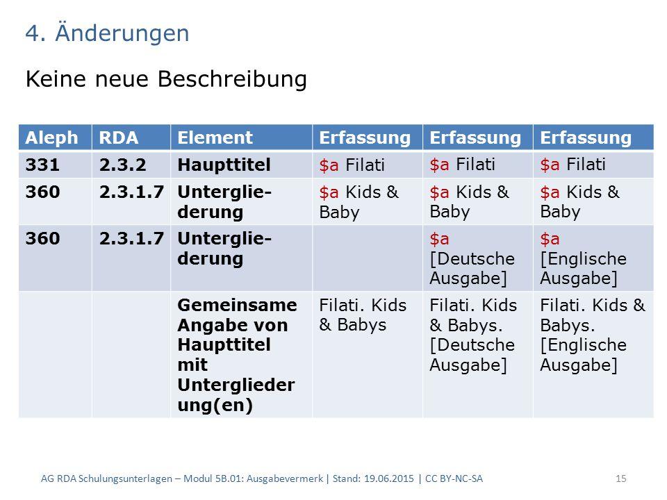 4. Änderungen Keine neue Beschreibung AG RDA Schulungsunterlagen – Modul 5B.01: Ausgabevermerk | Stand: 19.06.2015 | CC BY-NC-SA15 AlephRDAElementErfa