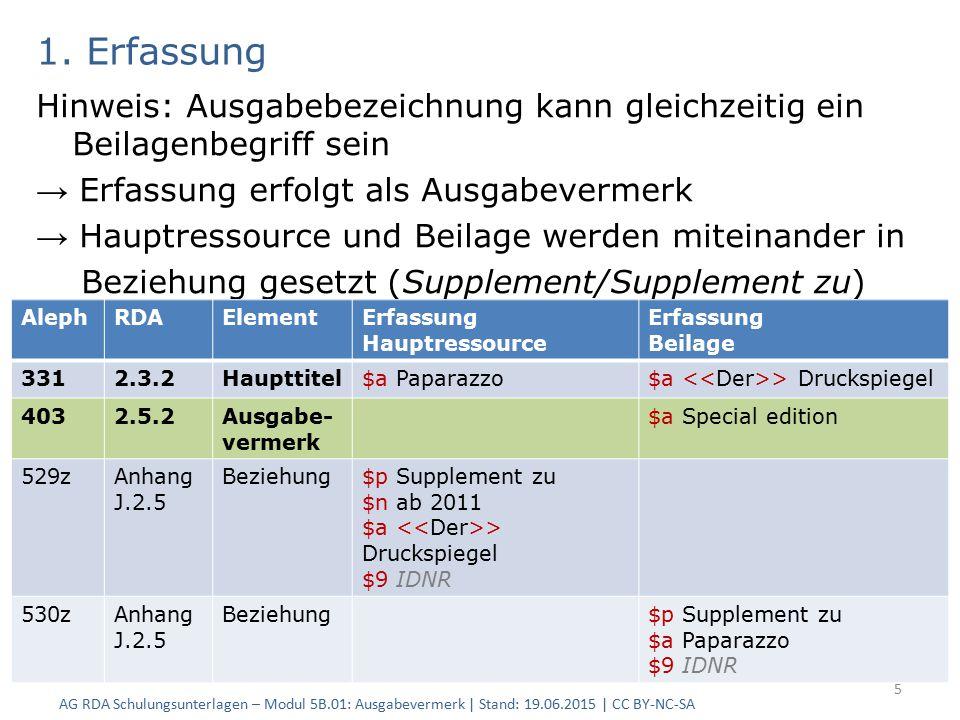 1. Erfassung Hinweis: Ausgabebezeichnung kann gleichzeitig ein Beilagenbegriff sein → Erfassung erfolgt als Ausgabevermerk → Hauptressource und Beilag