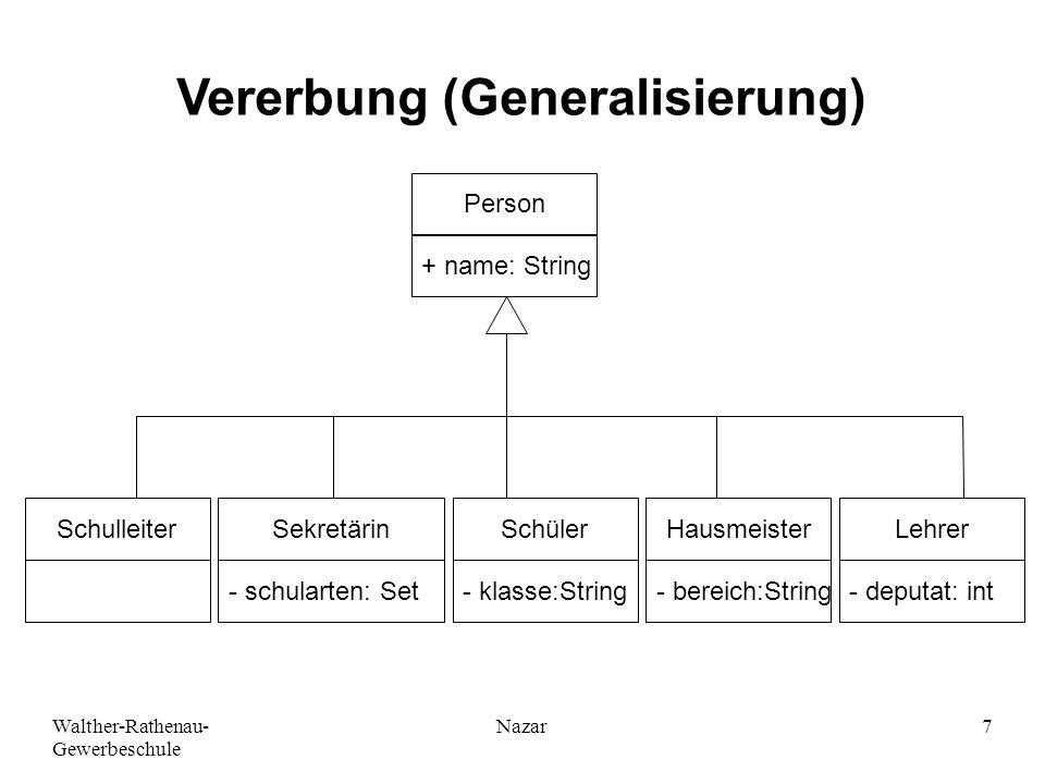 Walther-Rathenau- Gewerbeschule Nazar7 Vererbung (Generalisierung) SchulleiterSekretärinSchüler Person + name: String - schularten: Set- klasse:String Hausmeister - bereich:String Lehrer - deputat: int