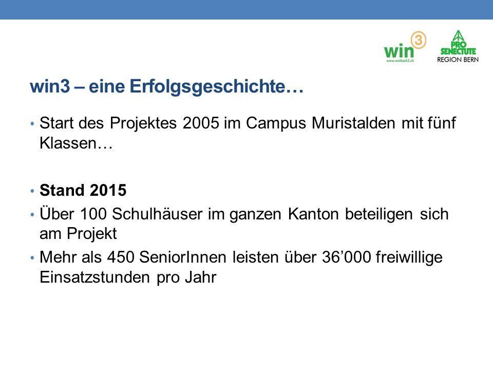 win3 – eine Erfolgsgeschichte… Start des Projektes 2005 im Campus Muristalden mit fünf Klassen… Stand 2015 Über 100 Schulhäuser im ganzen Kanton betei