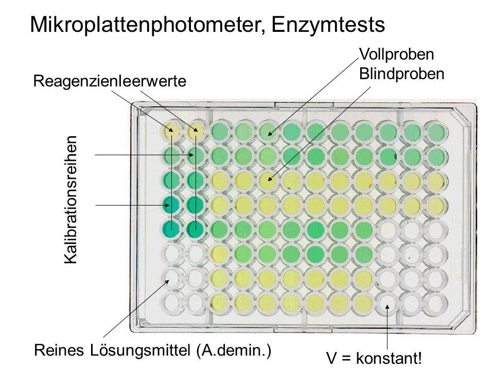 Mikroplattenphotometer, Enzymtests Vollproben Blindproben Kalibrationsreihen Reines Lösungsmittel (A.demin.) Reagenzienleerwerte V = konstant!