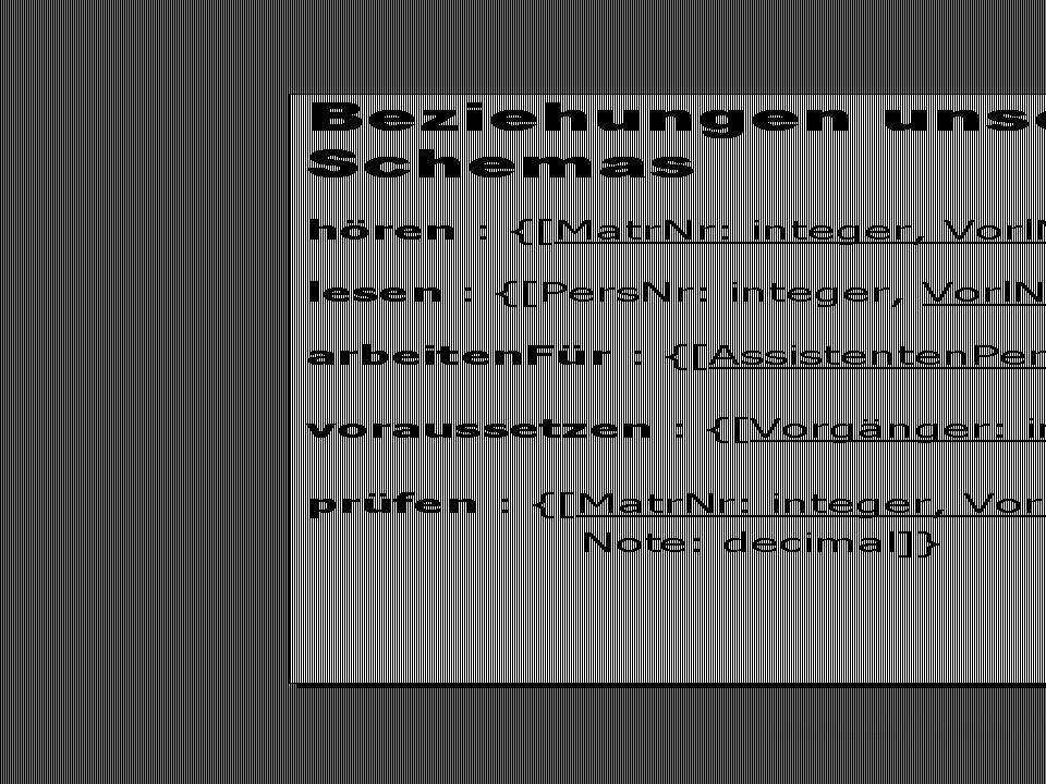 SS 2015 – IBB4C Datenmanagement Fr 17:00 – 18:30 R 0.009 24.04.201515Vorlesung #4 - Überführung des ER Modells...