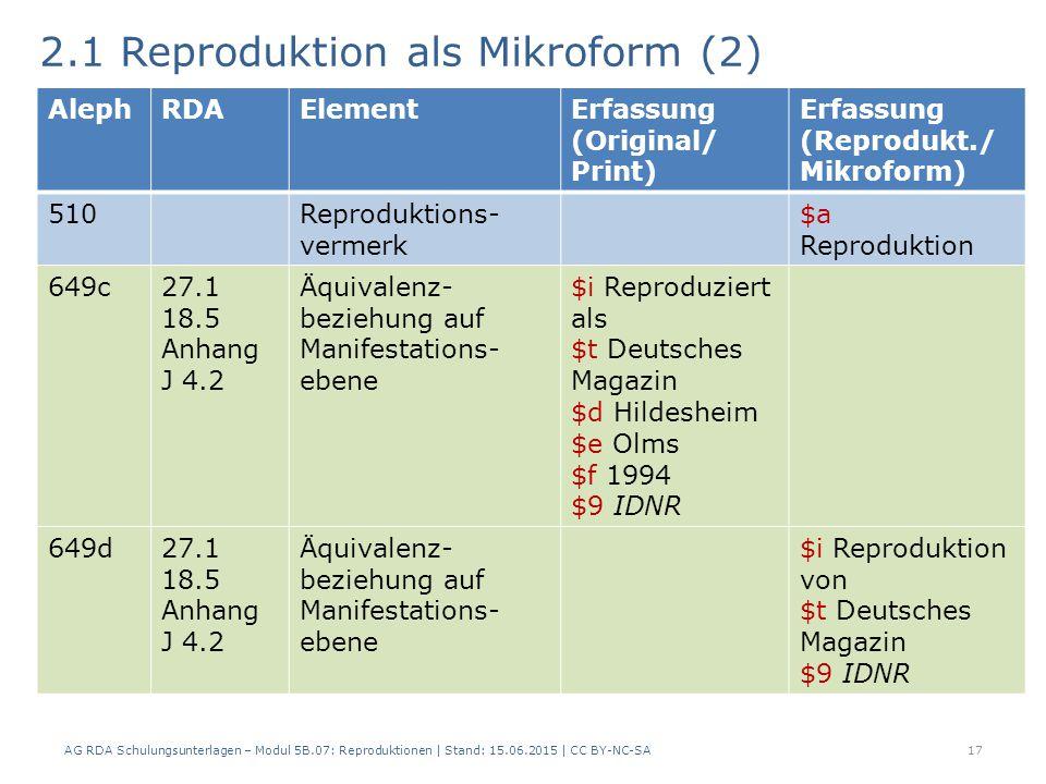 2.1 Reproduktion als Mikroform (2) 17 AlephRDAElementErfassung (Original/ Print) Erfassung (Reprodukt./ Mikroform) 510Reproduktions- vermerk $a Reproduktion 649c27.1 18.5 Anhang J 4.2 Äquivalenz- beziehung auf Manifestations- ebene $i Reproduziert als $t Deutsches Magazin $d Hildesheim $e Olms $f 1994 $9 IDNR 649d27.1 18.5 Anhang J 4.2 Äquivalenz- beziehung auf Manifestations- ebene $i Reproduktion von $t Deutsches Magazin $9 IDNR AG RDA Schulungsunterlagen – Modul 5B.07: Reproduktionen | Stand: 15.06.2015 | CC BY-NC-SA