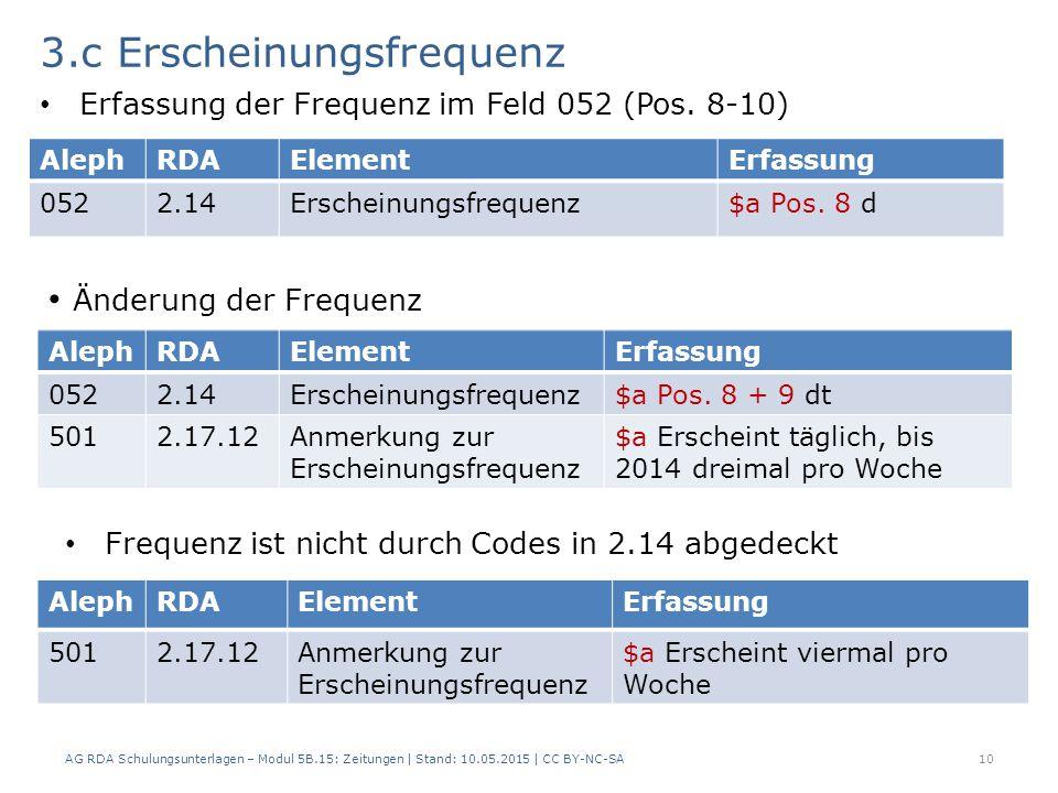 3.c Erscheinungsfrequenz Erfassung der Frequenz im Feld 052 (Pos.