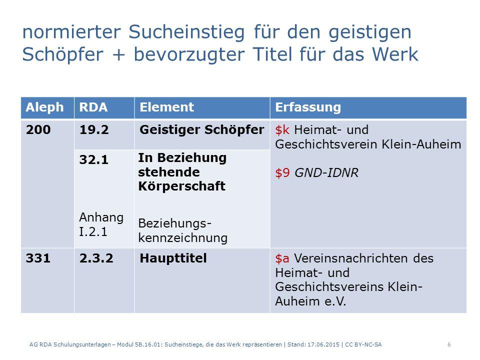 normierter Sucheinstieg für den geistigen Schöpfer + bevorzugter Titel für das Werk AG RDA Schulungsunterlagen – Modul 5B.16.01: Sucheinstiege, die das Werk repräsentieren | Stand: 17.06.2015 | CC BY-NC-SA6 AlephRDAElementErfassung 20019.2Geistiger Schöpfer$k Heimat- und Geschichtsverein Klein-Auheim $9 GND-IDNR 32.1 Anhang I.2.1 In Beziehung stehende Körperschaft Beziehungs- kennzeichnung 3312.3.2Haupttitel$a Vereinsnachrichten des Heimat- und Geschichtsvereins Klein- Auheim e.V.