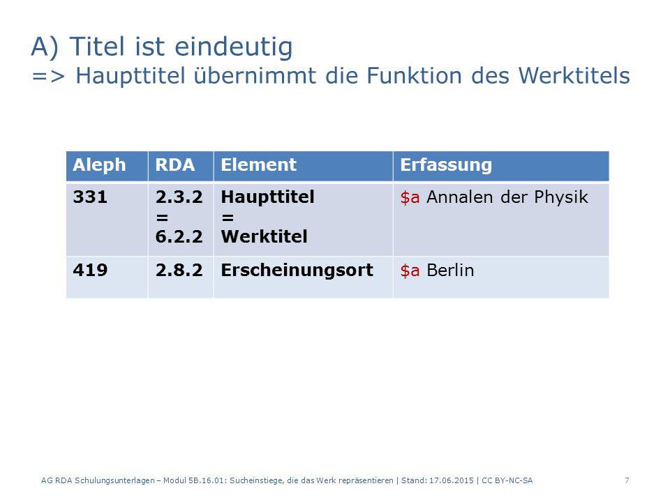 A) Titel ist eindeutig => Haupttitel übernimmt die Funktion des Werktitels AG RDA Schulungsunterlagen – Modul 5B.16.01: Sucheinstiege, die das Werk repräsentieren | Stand: 17.06.2015 | CC BY-NC-SA7 AlephRDAElementErfassung 3312.3.2 = 6.2.2 Haupttitel = Werktitel $a Annalen der Physik 4192.8.2Erscheinungsort$a Berlin
