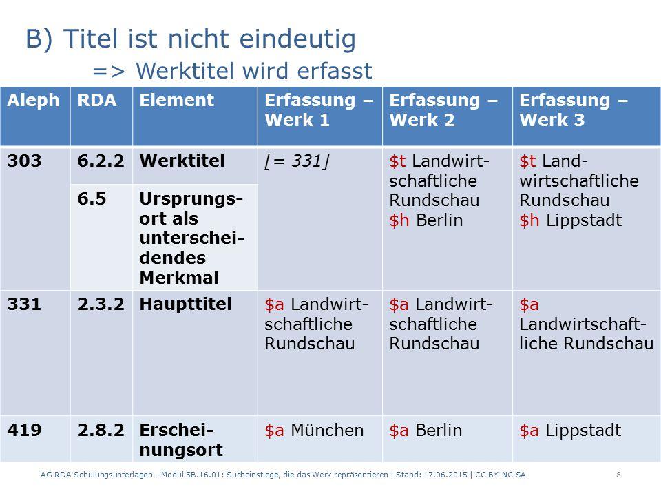 B) Titel ist nicht eindeutig => Werktitel wird erfasst AG RDA Schulungsunterlagen – Modul 5B.16.01: Sucheinstiege, die das Werk repräsentieren | Stand: 17.06.2015 | CC BY-NC-SA8 AlephRDAElementErfassung – Werk 1 Erfassung – Werk 2 Erfassung – Werk 3 3036.2.2Werktitel[= 331]$t Landwirt- schaftliche Rundschau $h Berlin $t Land- wirtschaftliche Rundschau $h Lippstadt 6.5Ursprungs- ort als unterschei- dendes Merkmal 3312.3.2 Haupttitel $a Landwirt- schaftliche Rundschau $a Landwirtschaft- liche Rundschau 4192.8.2Erschei- nungsort $a München$a Berlin$a Lippstadt