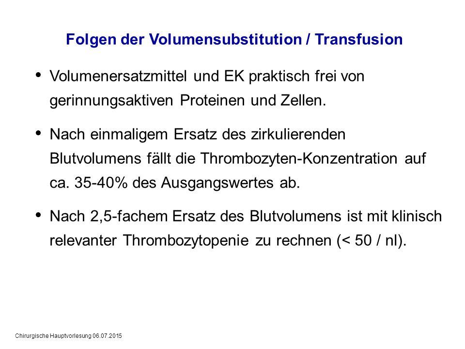 Chirurgische Hauptvorlesung 06.07.2015 Folgen der Volumensubstitution / Transfusion  Volumenersatzmittel und EK praktisch frei von gerinnungsaktiven