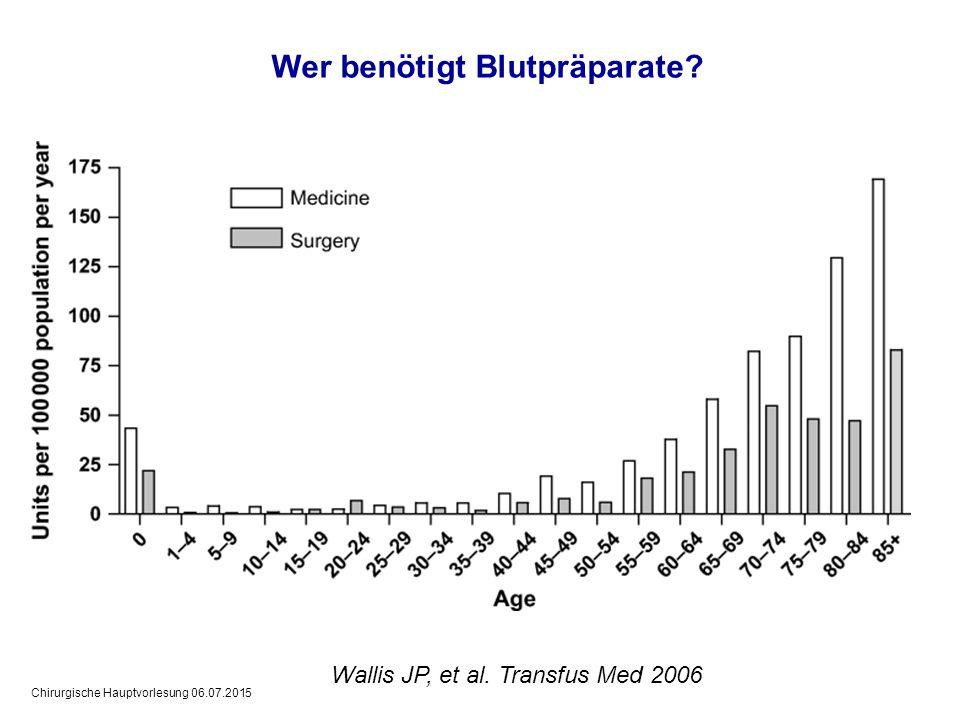 Chirurgische Hauptvorlesung 06.07.2015 Wallis JP, et al. Transfus Med 2006 Wer benötigt Blutpräparate?