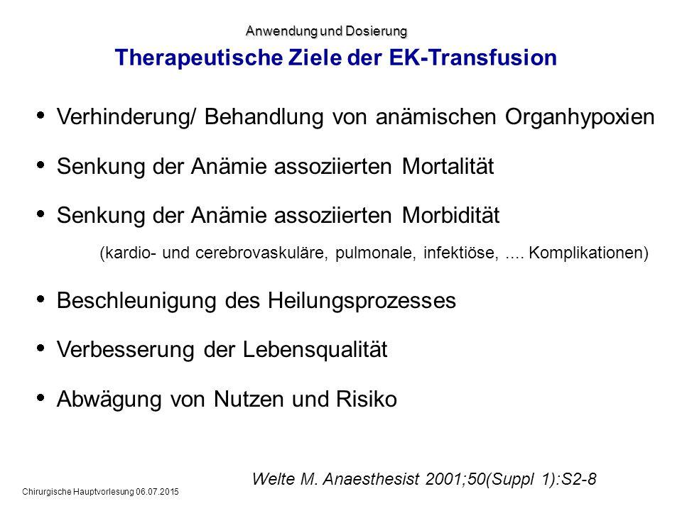 Chirurgische Hauptvorlesung 06.07.2015 Therapeutische Ziele der EK-Transfusion  Verhinderung/ Behandlung von anämischen Organhypoxien  Senkung der A