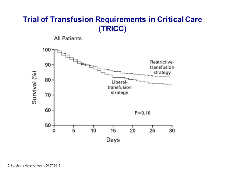 Chirurgische Hauptvorlesung 06.07.2015 Trial of Transfusion Requirements in Critical Care (TRICC)