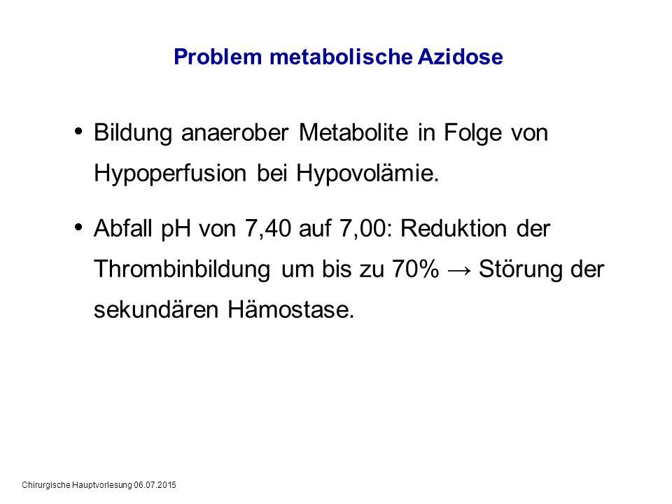Chirurgische Hauptvorlesung 06.07.2015 Problem metabolische Azidose  Bildung anaerober Metabolite in Folge von Hypoperfusion bei Hypovolämie.  Abfal
