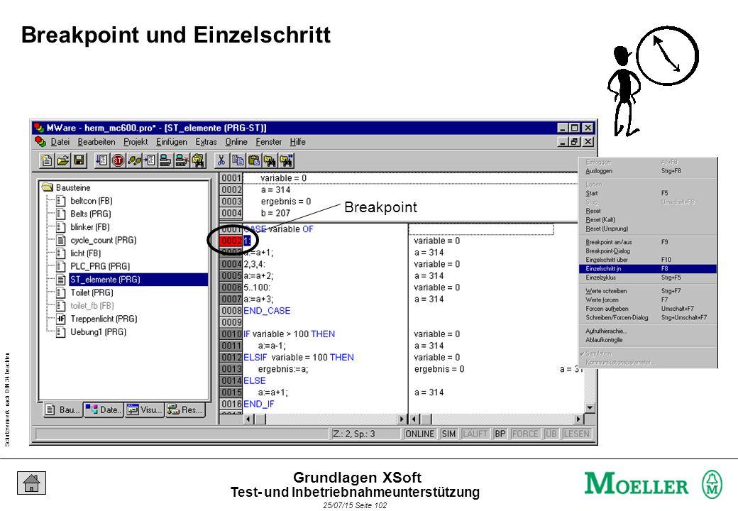 Schutzvermerk nach DIN 34 beachten 25/07/15 Seite 102 Grundlagen XSoft Breakpoint Breakpoint und Einzelschritt Test- und Inbetriebnahmeunterstützung