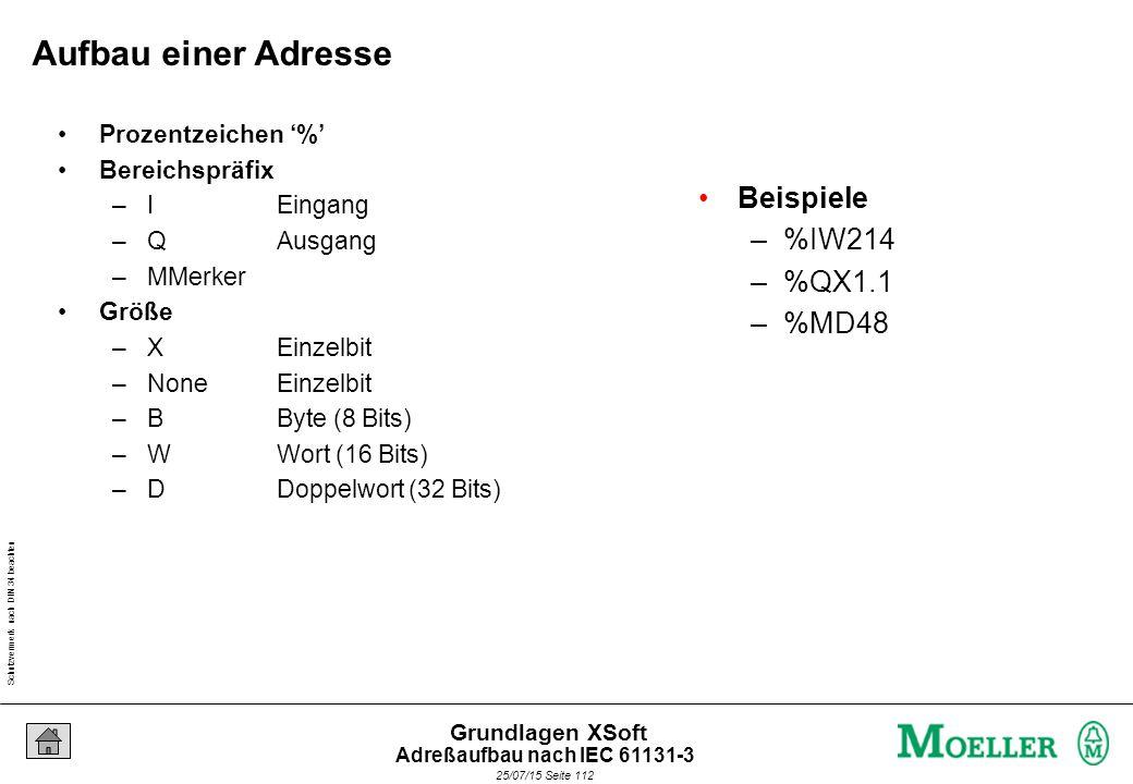 Schutzvermerk nach DIN 34 beachten 25/07/15 Seite 112 Grundlagen XSoft Beispiele –%IW214 –%QX1.1 –%MD48 Aufbau einer Adresse Prozentzeichen '%' Bereichspräfix –IEingang –QAusgang –MMerker Größe –XEinzelbit –NoneEinzelbit –BByte (8 Bits) –WWort (16 Bits) –DDoppelwort (32 Bits) Adreßaufbau nach IEC 61131-3