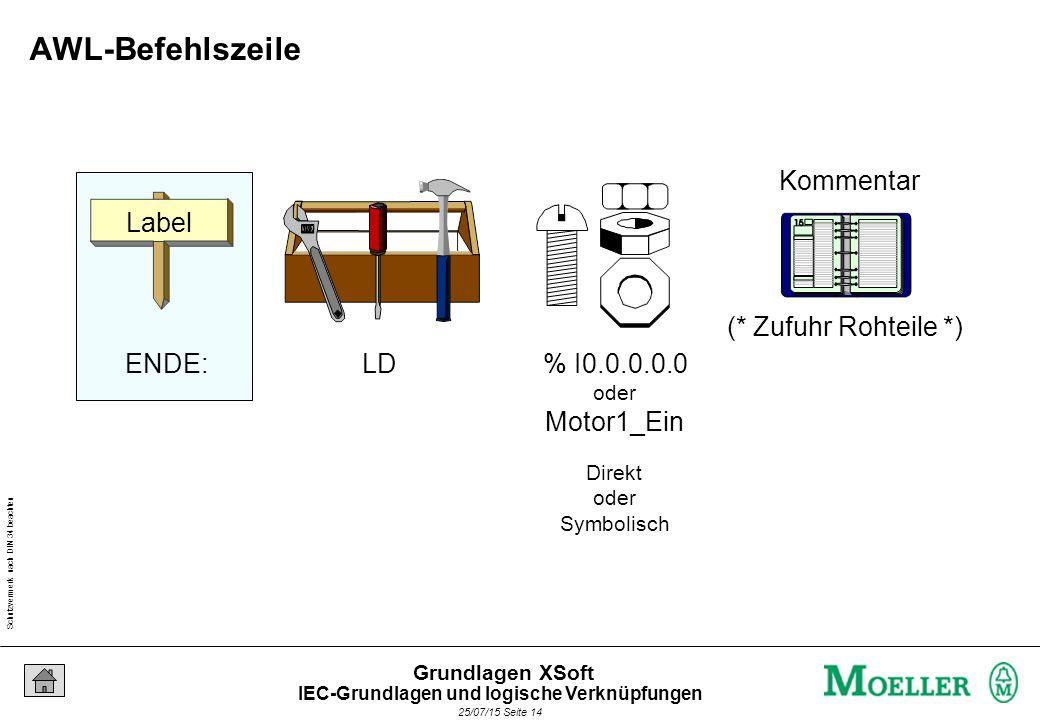 Schutzvermerk nach DIN 34 beachten 25/07/15 Seite 14 Grundlagen XSoft Label ENDE:LD% I0.0.0.0.0 oder Motor1_Ein Kommentar (* Zufuhr Rohteile *) Direkt oder Symbolisch AWL-Befehlszeile IEC-Grundlagen und logische Verknüpfungen