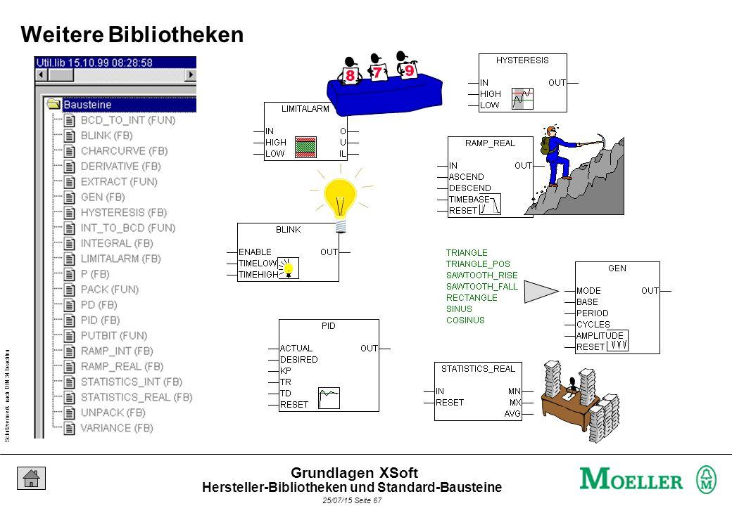 Schutzvermerk nach DIN 34 beachten 25/07/15 Seite 67 Grundlagen XSoft Weitere Bibliotheken Hersteller-Bibliotheken und Standard-Bausteine