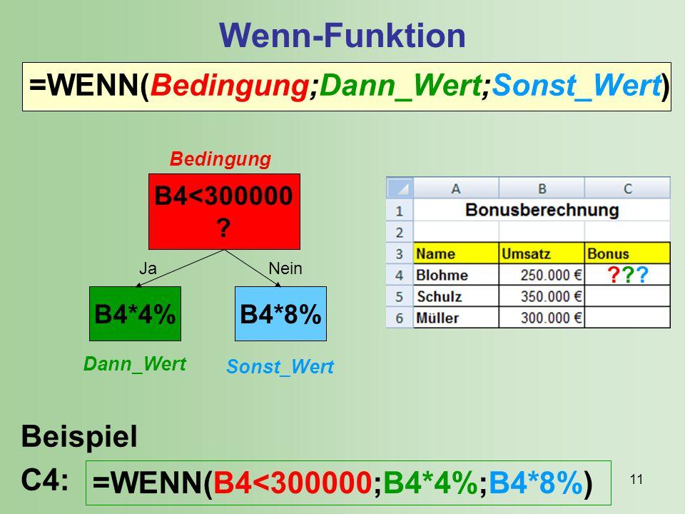11 Wenn-Funktion =WENN(Bedingung;Dann_Wert;Sonst_Wert) Beispiel C4: Sonst_Wert Dann_Wert Bedingung =WENN(B4<300000;B4*4%;B4*8%) ?????.
