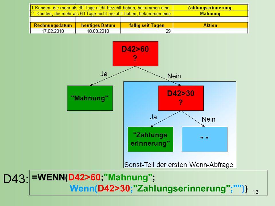 13 Verschachtelte Wenn-Funktion =WENN(D42>60; Mahnung ; Wenn(D42>30; Zahlungserinnerung ; )) D42>60 .