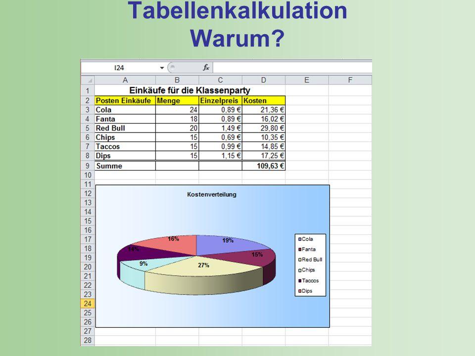 Grundlagen Begriffe Tabelle Zeile Menüleiste Symbolleiste Bearbeitungsfeld Zeilenkopf Spaltenkopf Aktive Zelle Spalte