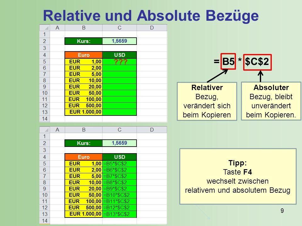 9 Relative und Absolute Bezüge = B5 * $C$2 Relativer Bezug, verändert sich beim Kopieren Absoluter Bezug, bleibt unverändert beim Kopieren.