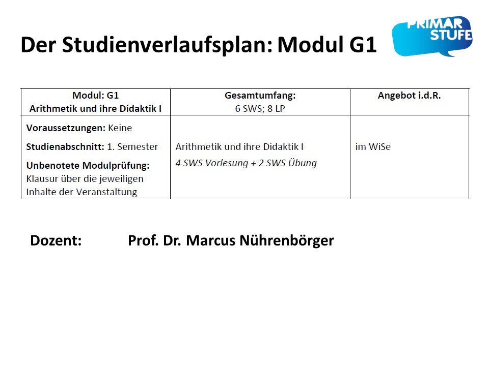 Der Studienverlaufsplan: Modul G1 Dozent: Prof. Dr. Marcus Nührenbörger