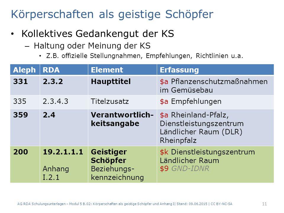 Körperschaften als geistige Schöpfer Kollektives Gedankengut der KS – Haltung oder Meinung der KS Z.B.