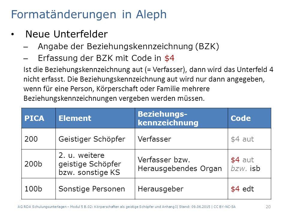 Formatänderungen in Aleph Neue Unterfelder – Angabe der Beziehungskennzeichnung (BZK) – Erfassung der BZK mit Code in $4 Ist die Beziehungskennzeichnung aut (= Verfasser), dann wird das Unterfeld 4 nicht erfasst.