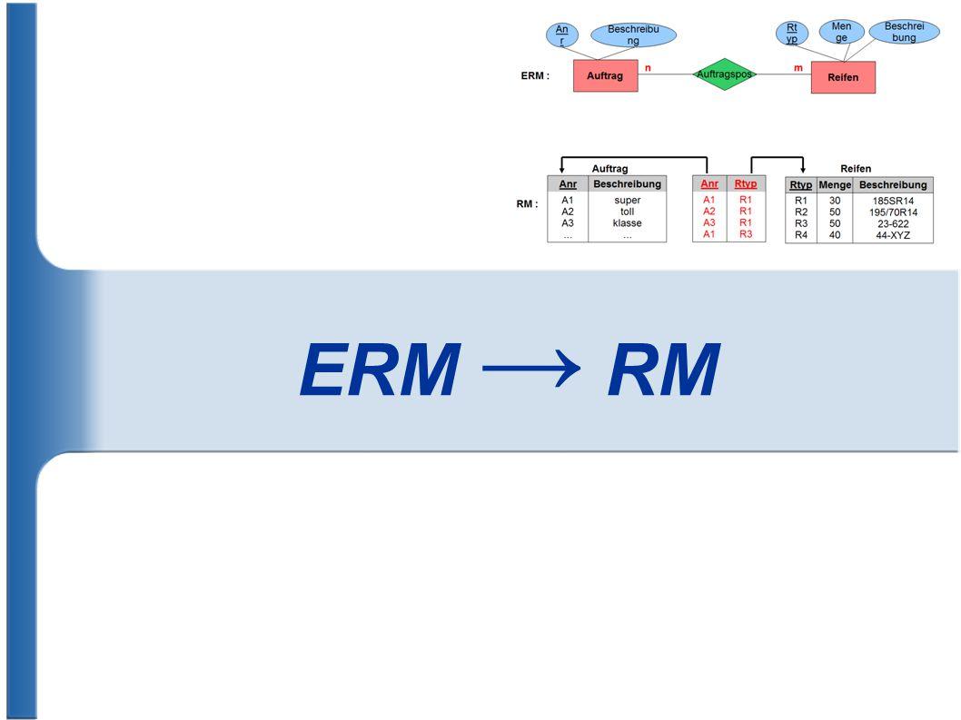 ERM → RM