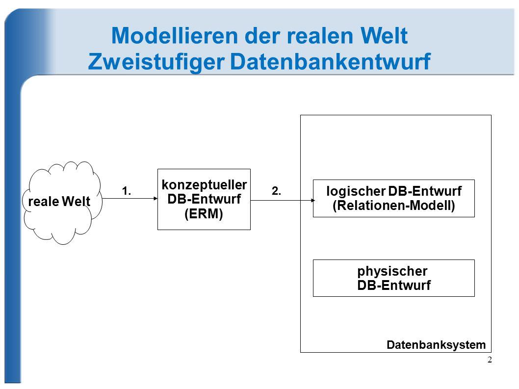 2 Modellieren der realen Welt Zweistufiger Datenbankentwurf reale Welt konzeptueller DB-Entwurf (ERM) Datenbanksystem logischer DB-Entwurf (Relationen