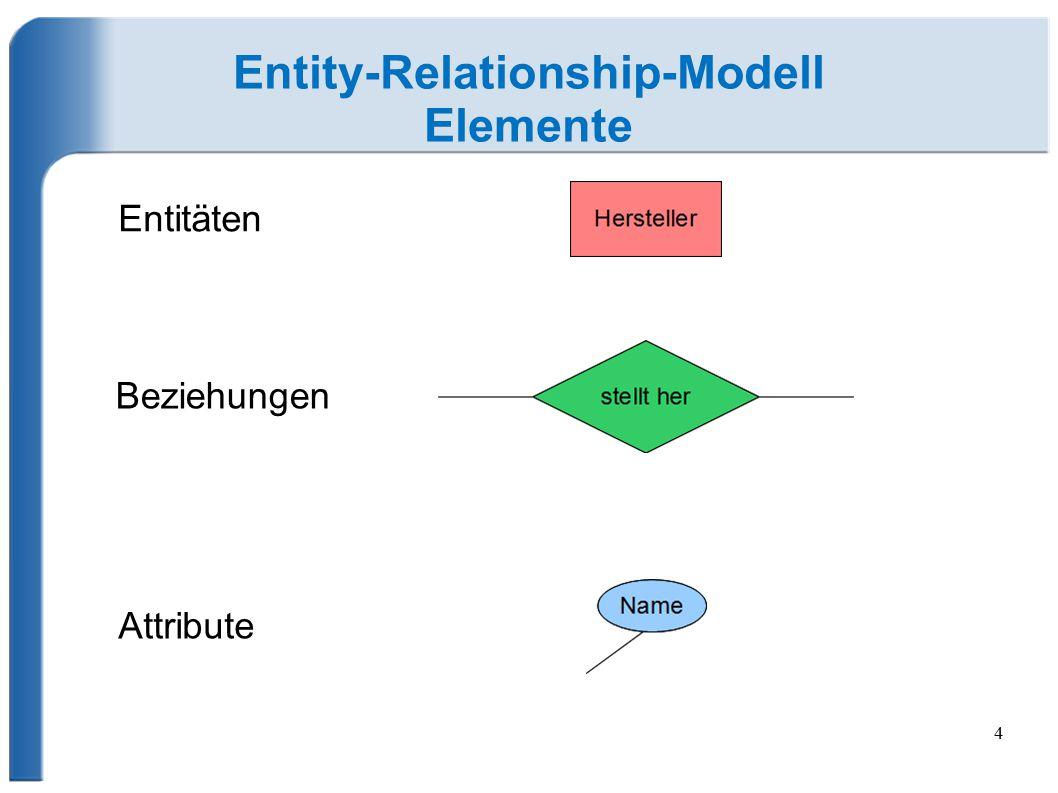4 Entity-Relationship-Modell Elemente Entitäten Beziehungen Attribute