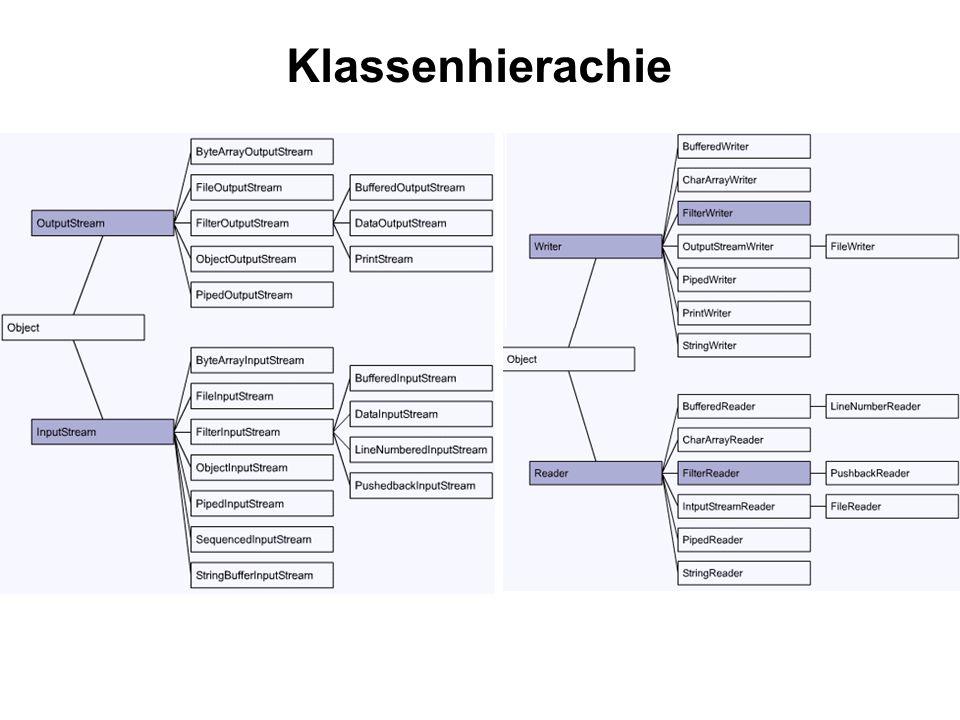 25/07/2015Walther-Rathenau- Gewerbeschule 17 In Datei schreiben mit PrintWriter PrintWriter eignet sich auch für andere Zielorte wie z.