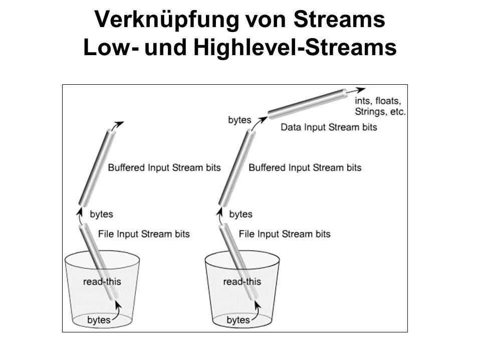Verknüpfung von Streams Low- und Highlevel-Streams