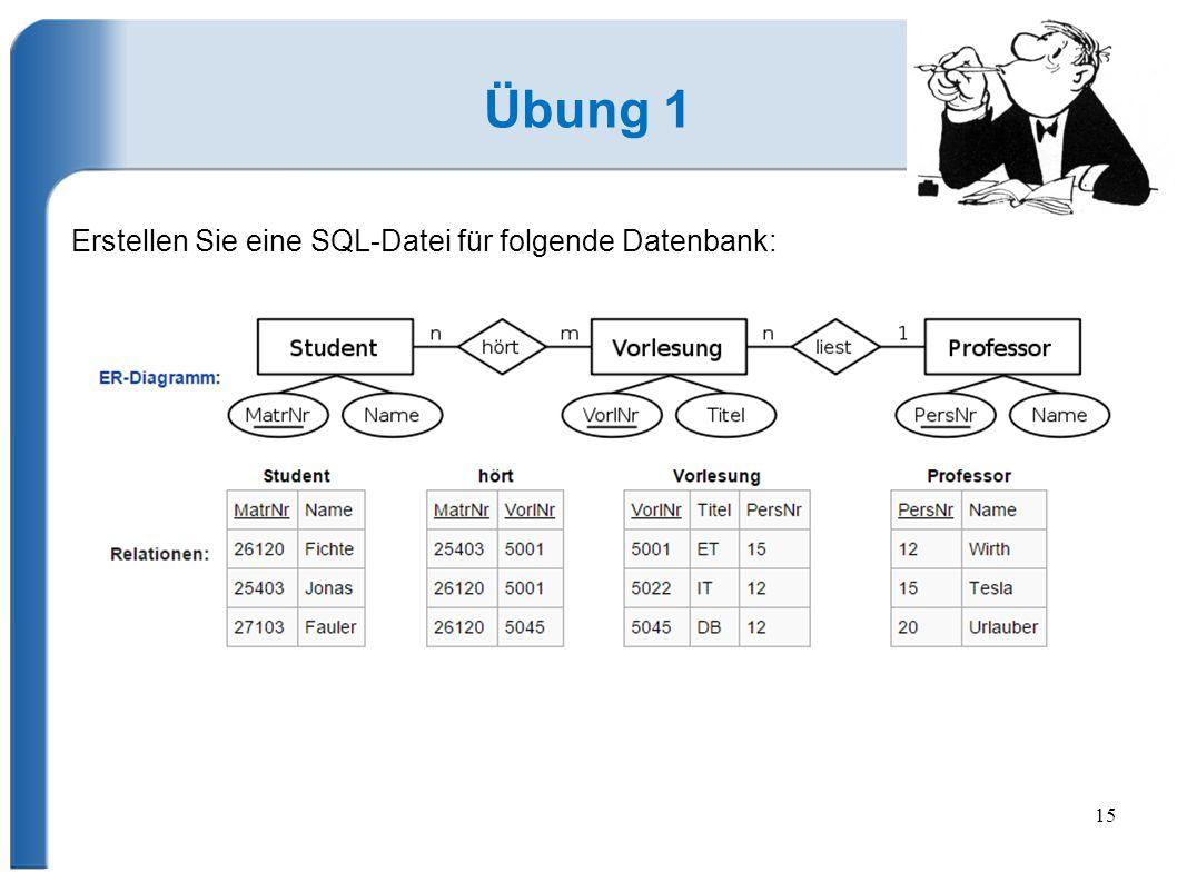 15 Übung 1 Erstellen Sie eine SQL-Datei für folgende Datenbank:
