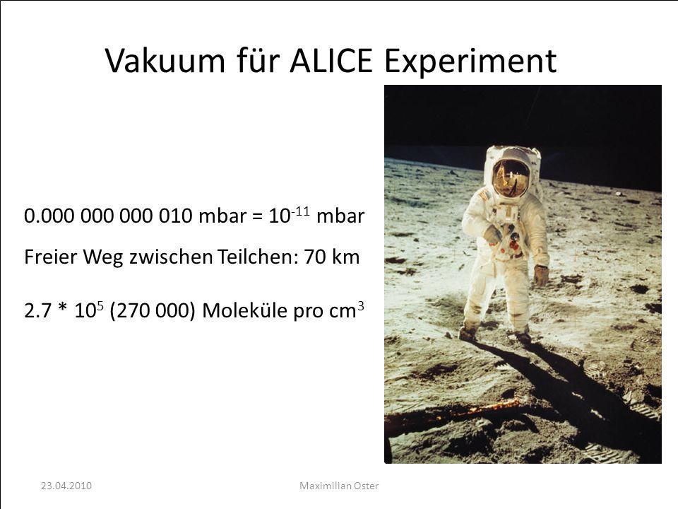 Vakuum für ALICE Experiment 0.000 000 000 010 mbar = 10 -11 mbar Freier Weg zwischen Teilchen: 70 km 2.7 * 10 5 (270 000) Moleküle pro cm 3 Maximilian