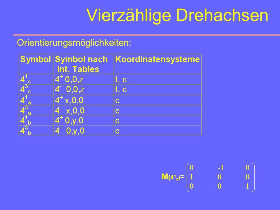 Vierzählige Drehachse Drehwinkel:90° Symbol:4 graphisches Symbol: Edelsteinschliff Almandin-Granatoeder