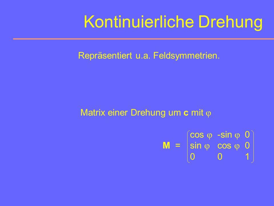 Kontinuierliche Drehung Drehwinkel:beliebig Symbol:  graphisches Symbol:- Fujiyama Kreisel