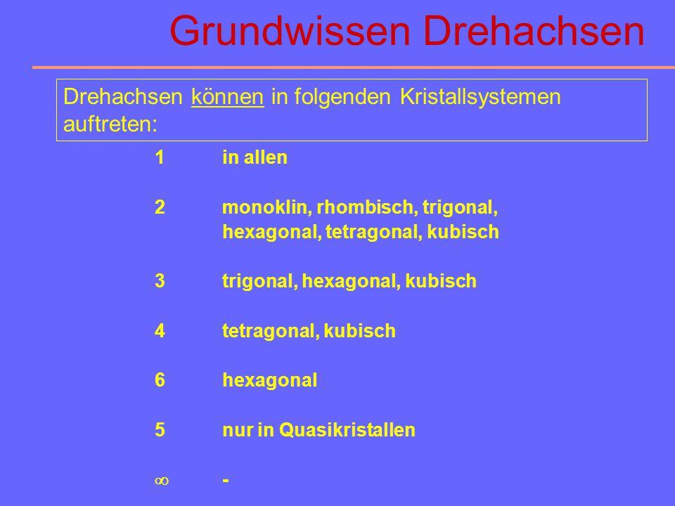 Kontinuierliche Drehung Repräsentiert u.a.Feldsymmetrien.