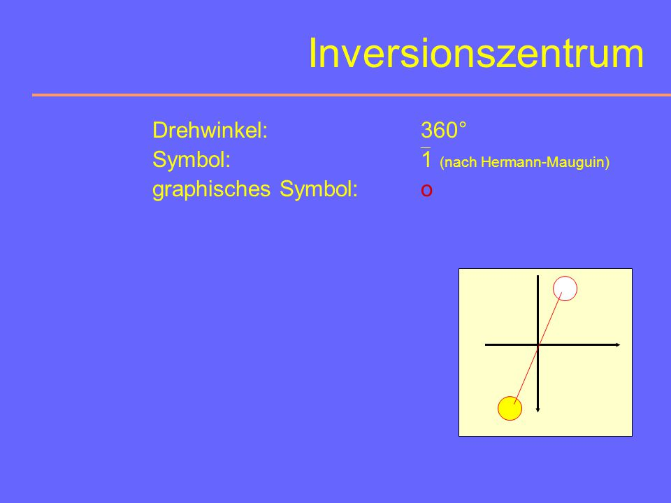 Drehinversion Gitterpunkt  transformierter Drehung + InversionGitterpunkt r = x a + y b + z cr´ = x´ a + y´ b + z´ c r´ = M r -1 0 0 0 -1 0 0 0 -1 Inversion