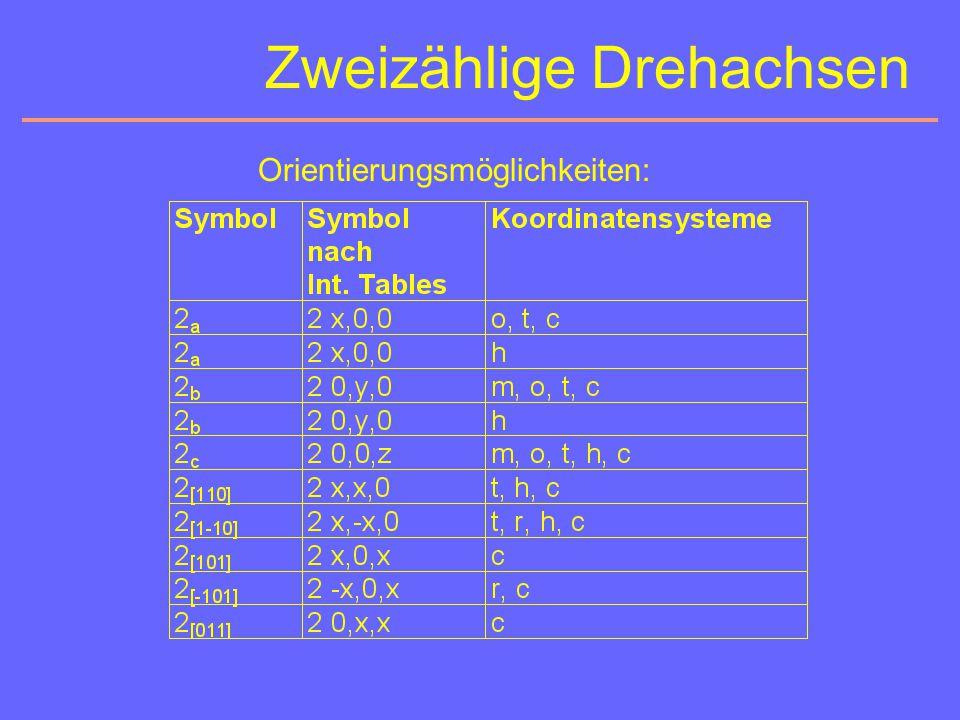 Zweizählige Drehachse Drehwinkel:180° Symbol:2 graphisches Symbol: Afrikanisches Mosaik Almandin (Sammlung TU Clausthal-Z.)