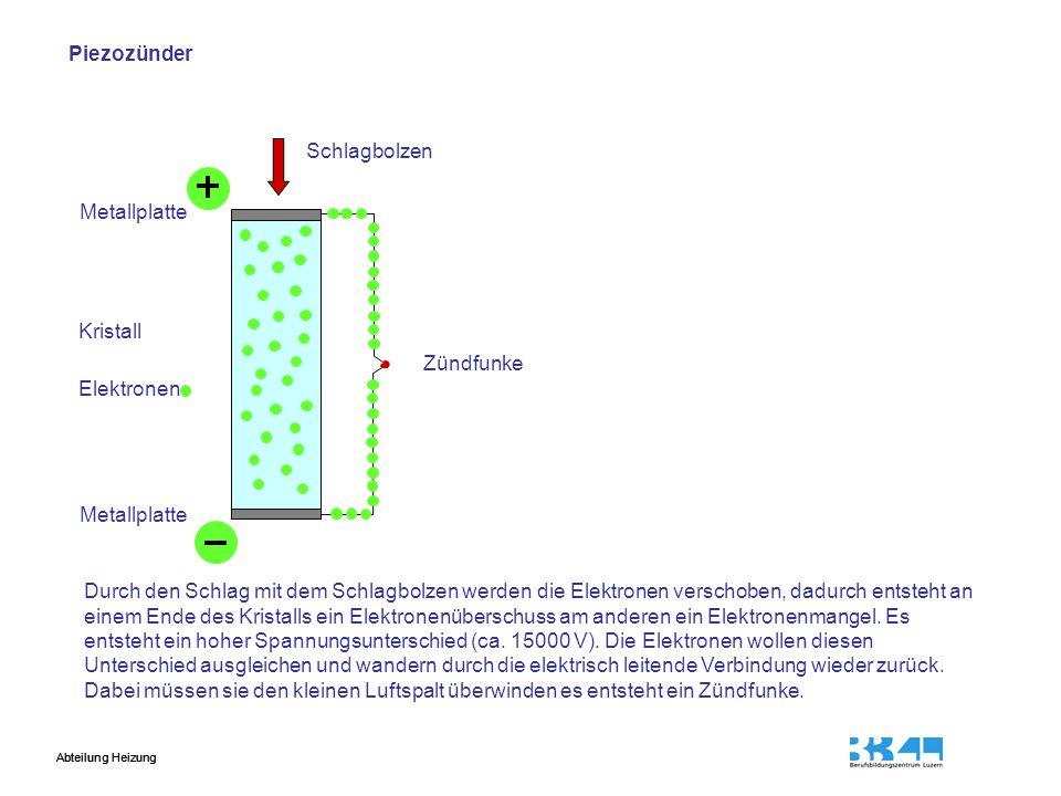 Abteilung Heizung Piezozünder Metallplatte Kristall Elektronen Zündfunke Schlagbolzen Durch den Schlag mit dem Schlagbolzen werden die Elektronen verschoben, dadurch entsteht an einem Ende des Kristalls ein Elektronenüberschuss am anderen ein Elektronenmangel.