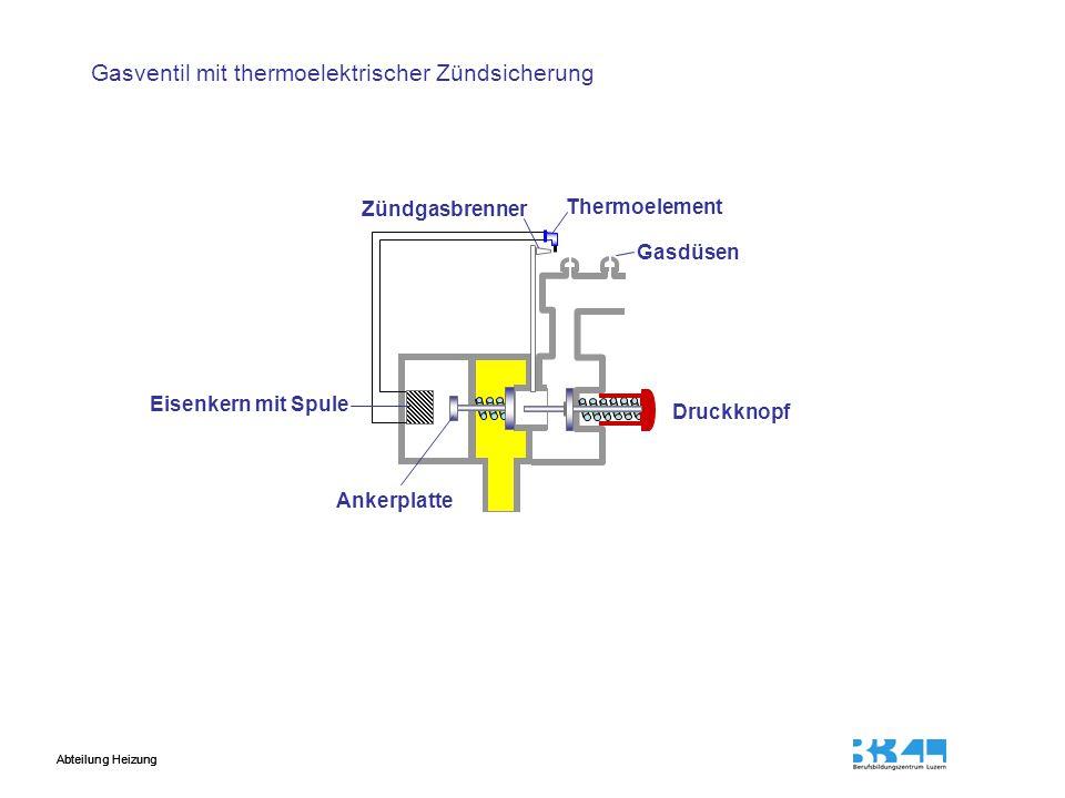 Abteilung Heizung Thermoelement Eisenkern mit Spule Ankerplatte Zündgasbrenner Gasdüsen Druckknopf Gasventil mit thermoelektrischer Zündsicherung