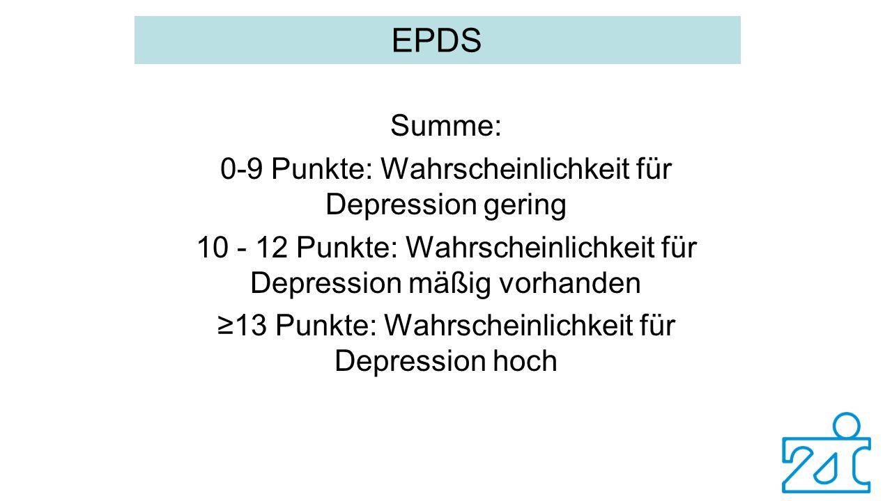 Summe: 0-9 Punkte: Wahrscheinlichkeit für Depression gering 10 - 12 Punkte: Wahrscheinlichkeit für Depression mäßig vorhanden ≥13 Punkte: Wahrscheinli