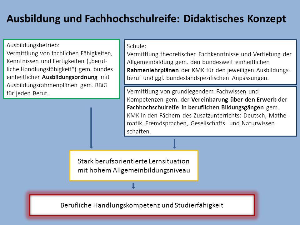 """Ausbildungsbetrieb: Vermittlung von fachlichen Fähigkeiten, Kenntnissen und Fertigkeiten (""""beruf- liche Handlungsfähigkeit"""") gem. bundes- einheitliche"""