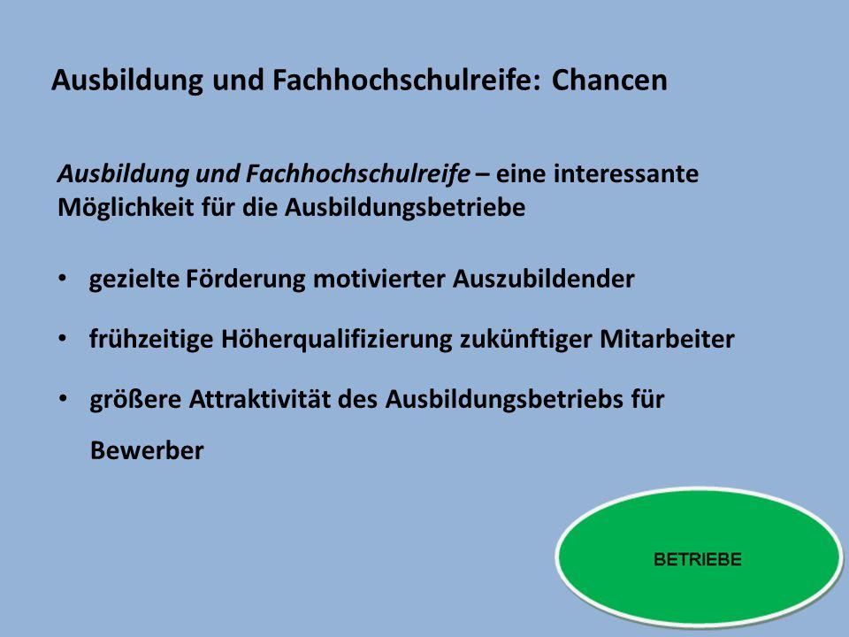 Ausbildung und Fachhochschulreife: Kontakt Ansprechpartner: Lothar Schmidt (Schulleitung) Tel.: 0681 9267623 Anke Leiser (Organisation) Email: leiser@kbbz-sb.de Friedrich-List-Schule Stengelstraße 29 66117 Saarbrücken Tel.: 0681 926760 Fax: 0681 5849240 Email: sekretariat@kbbz-sb.de
