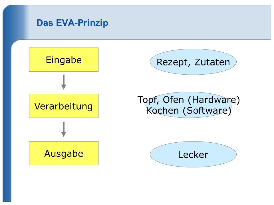 Das EVA-Prinzip Ausgabe Eingabe Verarbeitung Rezept, Zutaten Topf, Ofen (Hardware) Kochen (Software) Lecker